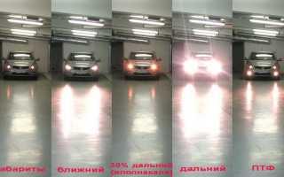 Для чего нужны габаритные огни в автомобиле: основные требования