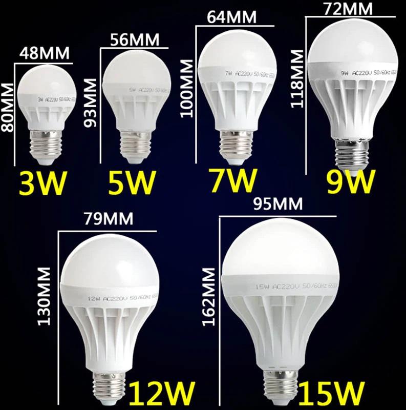 Размеры цокольных LED-ламп