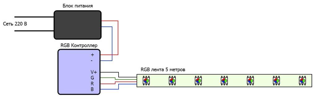 Подключение многоцветной rgb ленты