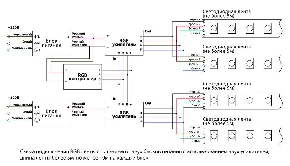 Подключение нескольких rgb лент c усилителем